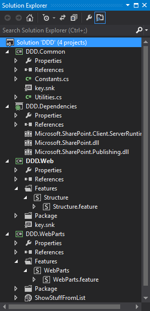 Reviewing the Visual Studio solution